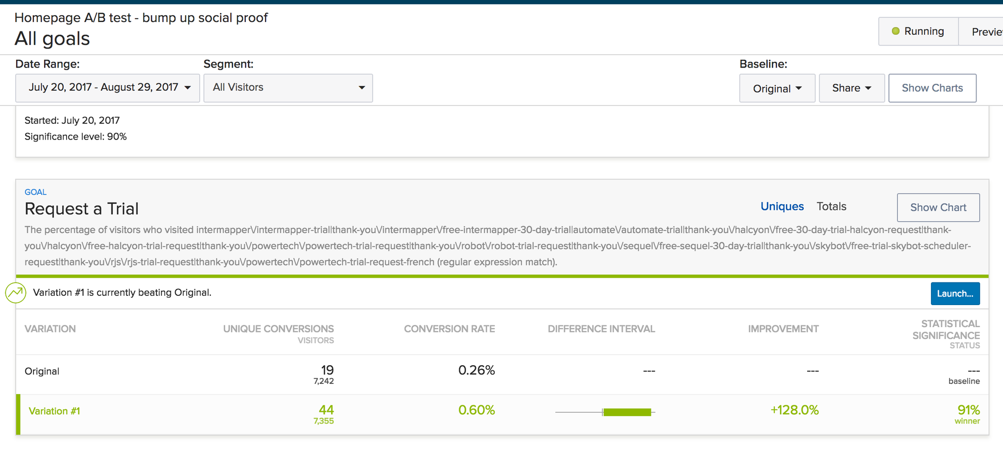 HelpSystems-Optimizely-Results-DIA-Screenshot.png
