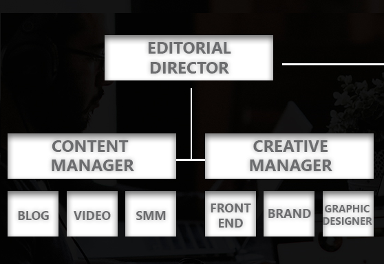 Marketing Editorial Direction