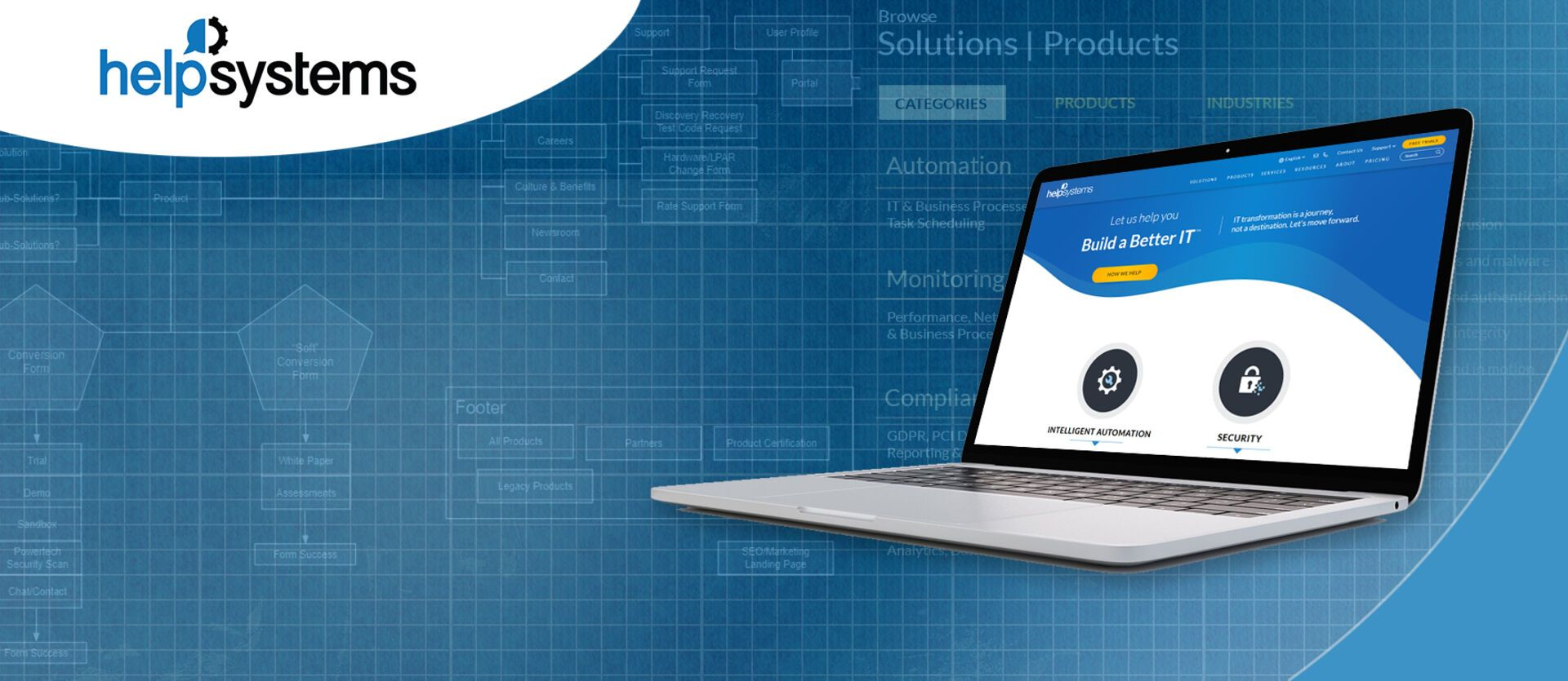 HelpSystems banner image